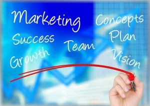 Why You Need a Marketing Strategy | Marketing Agency | Asterisk Creative | Southeast